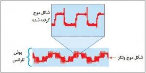 موتور بازتابها بر روی سیگنالهای PWM خروجی درایو