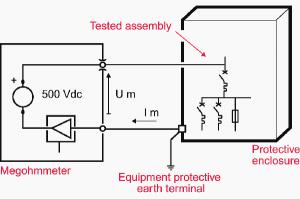 شکل ۱ – اصول اندازه گیری مقاومت عایقی در تابلوهای فشار ضعیف