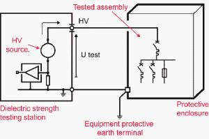 شکل ۲ – اصول تست دی الکتریک