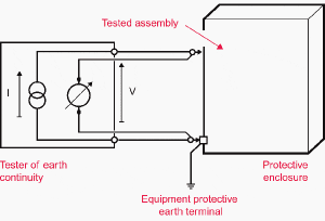 شکل ۴ – اصول اندازه گیری مقاومت مداوم