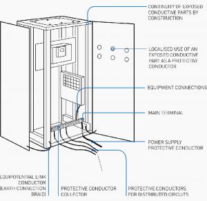 شکل ۵ – اتصال قطعات رسانای در معرض